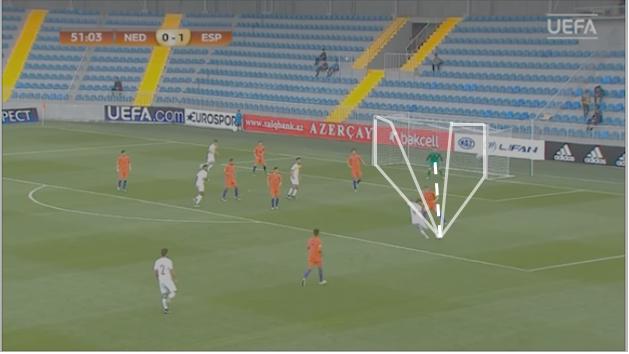 #3 Análise: Golo sofrido pela Holanda sub17 vs Espanha