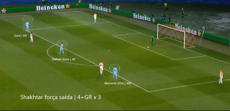 Análise de momentos ofensivos e defensivos GR | Shakhtar x Man City (video)