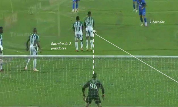 Análise: Da barreira à acção final, o caminho para um golo de livre de Sérgio Oliveira (VIDEO)